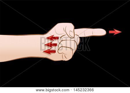 Accusation - When you point one finger, there are three fingers pointing back to you.