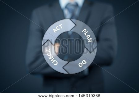 PDCA (plan do check act) cycle - four-step management and business method offered by manager.