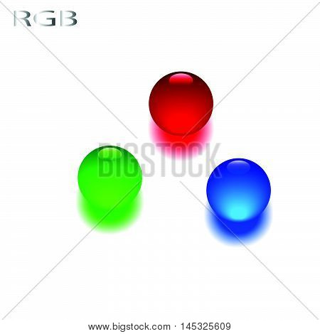 the three additive primary colors red green and blue