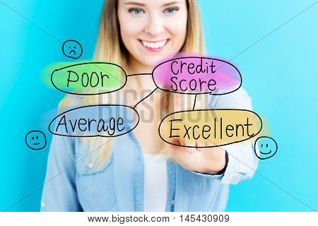 Credit Score Concept With Young Woman