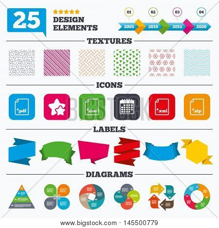 Offer sale tags, textures and charts. Download document icons. File extensions symbols. PDF, ZIP zipped, XML and DOC signs. Sale price tags. Vector
