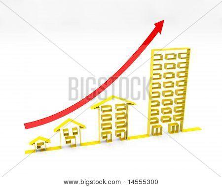 Chart Success