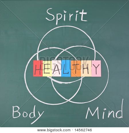 Healthy Concept, Spirit, Body And Mind