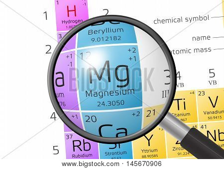 Element Of Magnesium With Magnifying Glass