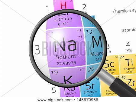 Element Of Natrium Or Sodium With Magnifying Glass