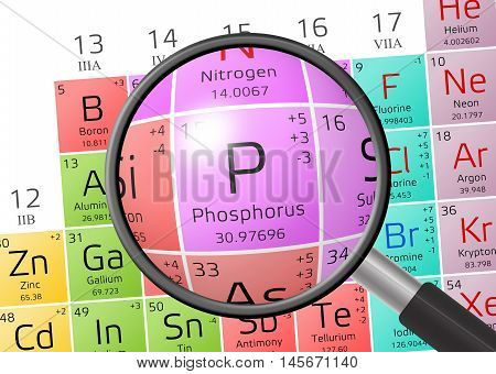 Element Of Phosphorus With Magnifying Glass