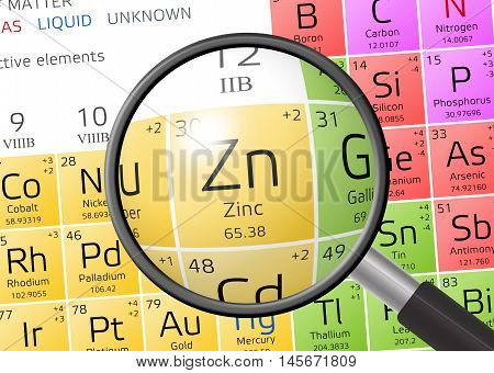 Element Of Zinc With Magnifying Glass