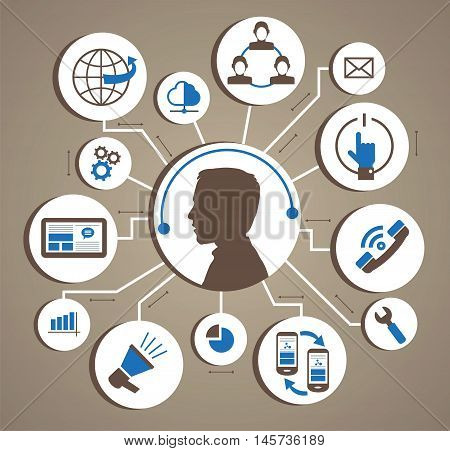 Mind Map Illustration. Communication mapping. Silhouette of men in an environment of flat icons