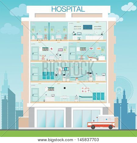 Hospital building exterior with Medical hospital surgery operation room post-operation ward laboratory medical check up interior roomECG Test or cardiology center room dental care with ambulance health care vector illustration.