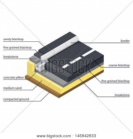 Asphalt paving technology on the road and sidewalk isometric design vector graphic illustration