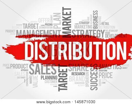 Distribution word cloud business concept, presentation background