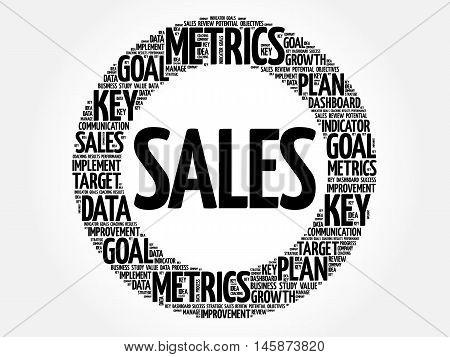 Sales Circle Word Cloud
