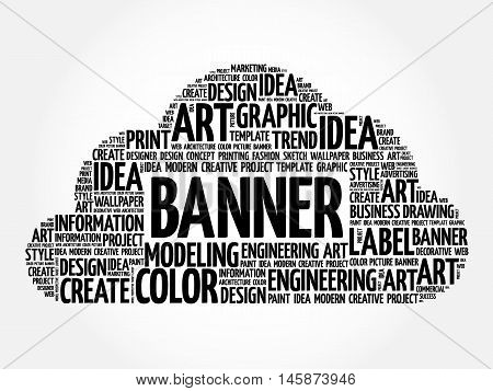 Banner Word Cloud