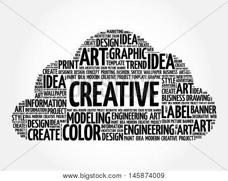Creative Word Cloud, Creative Concept