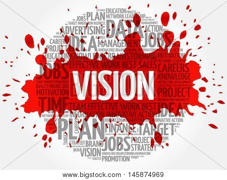 VISION word cloud business concept, presentation background