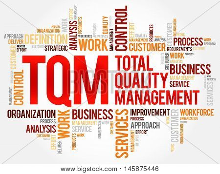 TQM - Total Quality Management word cloud business concept background