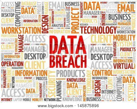 Data Breach word cloud concept, presentation background