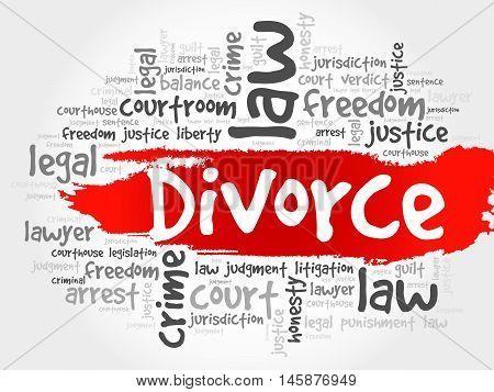 Divorce word cloud concept , presentation background