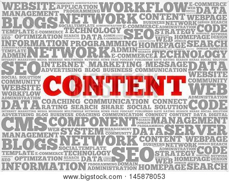 CONTENT word cloud business concept, presentation background