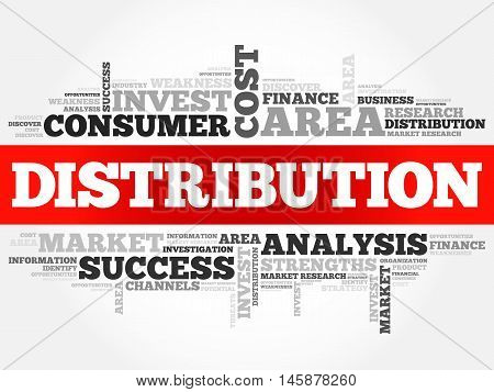 Distribution word cloud business concept, presentation background