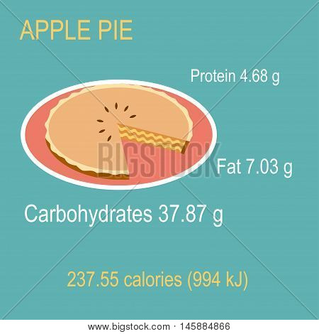 Apple pie Vector illustration Apple pie on a plate with the inscription of the calories and content of nutrients