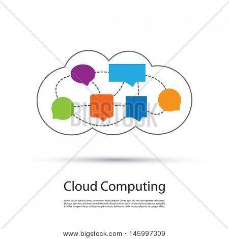 Cloud Computing Concept Design, Communication, Teamwork