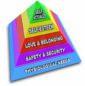 stock photo of food pyramid  - A pyramid depicting Maslow - JPG