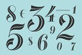 Numbers Font. Classical Elegant Font Of Numbers With Contemporary Geometric Design. Beautiful Elegan poster