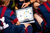 Football Coach Coaching Kids Using Tactic Strategy Whiteboard. Soccer Coach Explaining Match Tactics poster