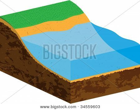 Earth Cross Section With Water Source