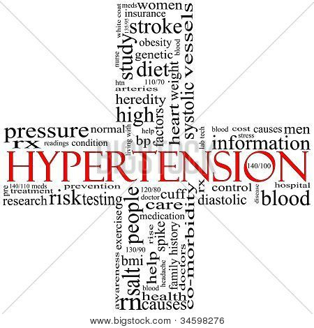 Black And Red Hypertension Cross Shaped Word Cloud Concept