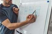 Cropped View Of Ux Designer Creative Website Wireframe Sketches On Whiteboard In Designer Studio poster