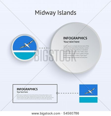 Midway Islands Country Set of Banners.