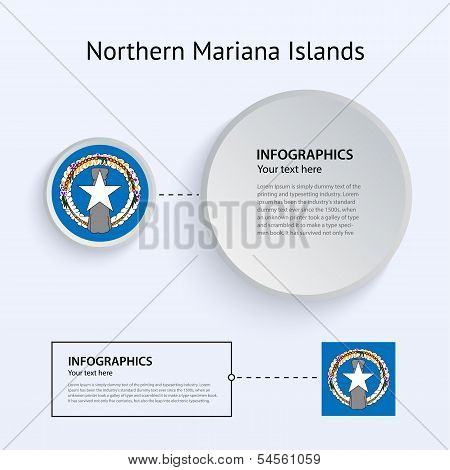 Northern Mariana Islands Country Set of Banners.