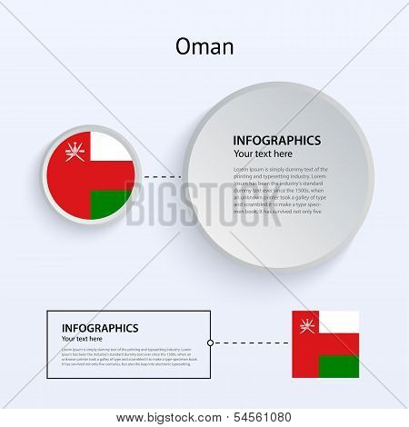 Oman Country Set of Banners.