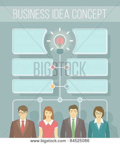 Business Idea Infographics