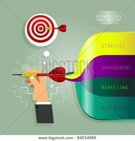 Business target marketing