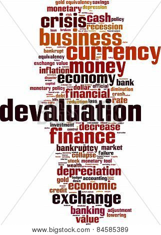 Devaluation Word Cloud