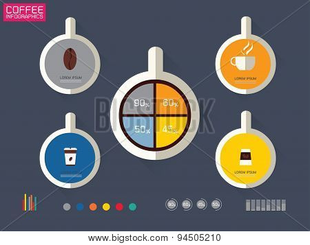 vector illustration of a coffee infographics