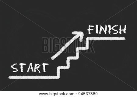 Stairs With Start, Finish And A Arrow On A Black Blackboard