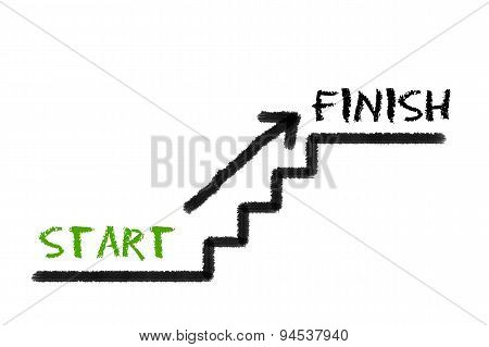 Stairs With Start, Finish And A Arrow On White Background