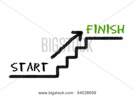 Stairs With Start, Finish And A Arrow On A White Background