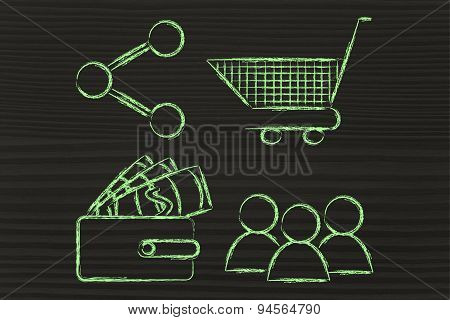 Clients, Wallet, Shopping Cart And Sharing Button: Behavioral Analytics & Customer Data
