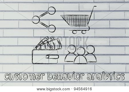 Clients, Wallet, Shopping Cart And Sharing Button: Customer Behavior Analytics