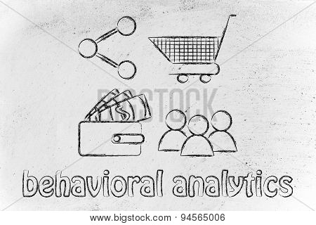 Clients, Wallet, Shopping Cart And Sharing Button: Behavioral Analytics