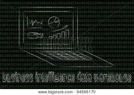Computer With Graphs And Stats For Business Intelligence Data Warehouse