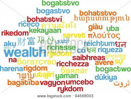 Background concept wordcloud multilanguage international many language illustration of wealth