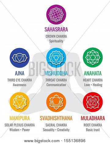 Spiritual indian chakra symbols, sacred geometry religion vector icons. Love and healing, solar and plexus illustration