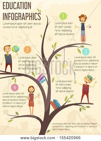 Elementary and middle school education guide cartoon tree diagram infographic poster with text descriptions and symbols vector illustration