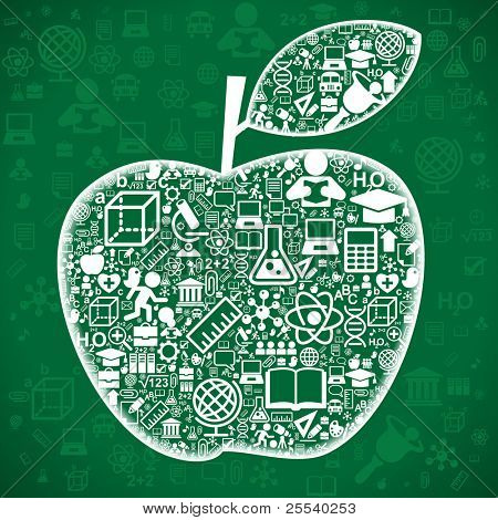 the concept of love to the knowledge of.the background of the characters school science forming the shape of the apple